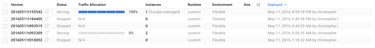 AppEngine versions